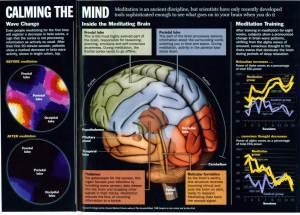 img_brain_zhikr